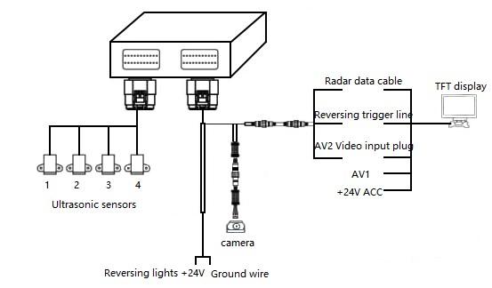 components of parking sensors